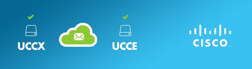 Webtext announces SMS Cloud Messaging for Cisco UCCX/UCCE