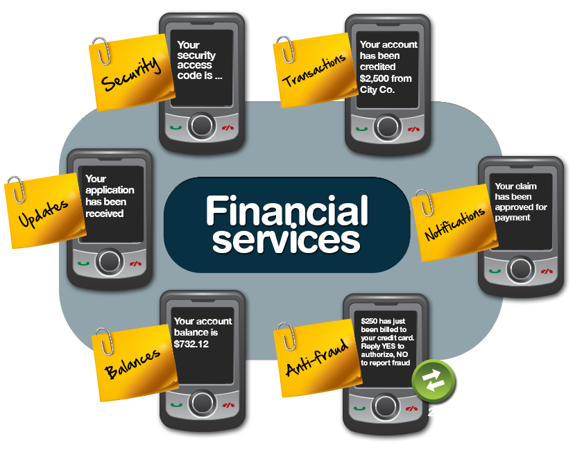 diagram_financial-services